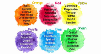 What Is The Actual Color Of Your Personality? Let's Find Out…